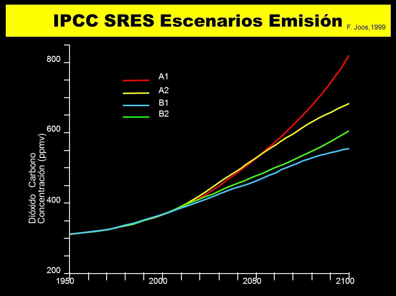 IPCC SRES Escenarios Emisión