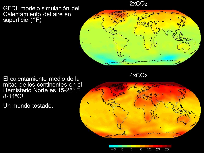 GFDL modelo simulación del Calentamiento del aire en superficie (°F)