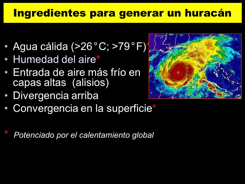 Ingredientes para generar un huracán