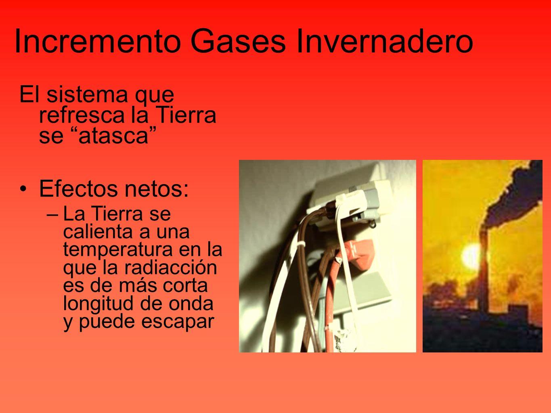 Incremento Gases Invernadero