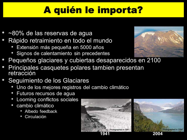 ~80% de las reservas de agua Rápido retraimiento en todo el mundo