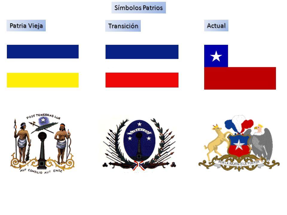 Símbolos Patrios Patria Vieja Transición Actual