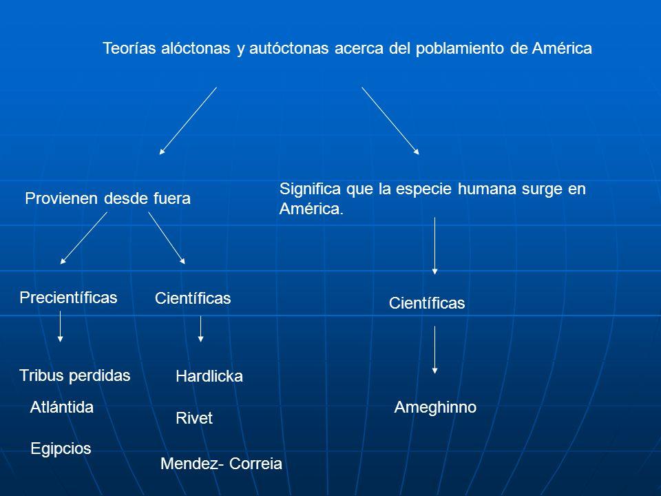 Teorías alóctonas y autóctonas acerca del poblamiento de América