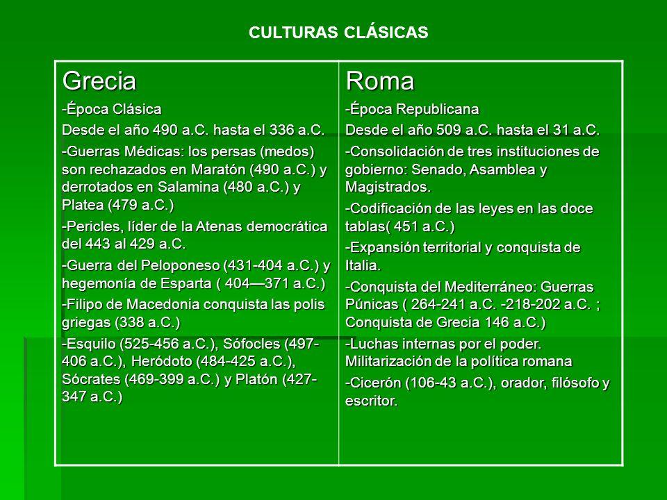 Grecia Roma CULTURAS CLÁSICAS -Época Clásica