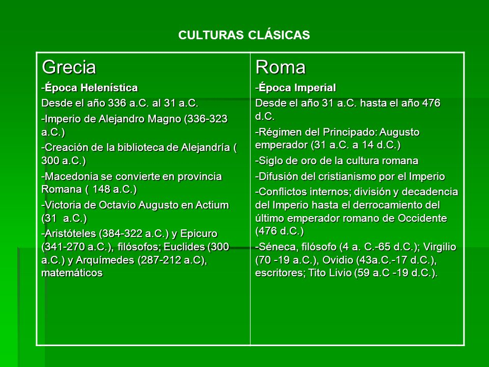 Grecia Roma CULTURAS CLÁSICAS -Época Helenística