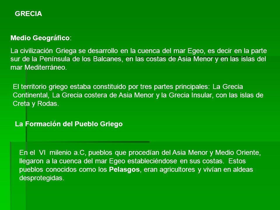 GRECIA Medio Geográfico: