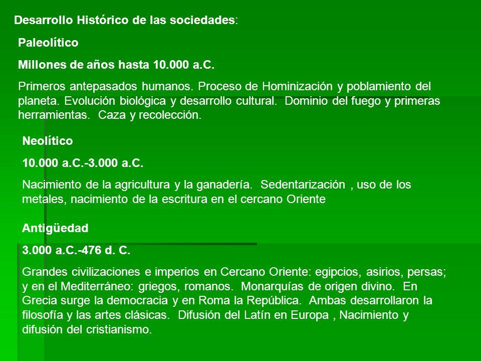 Desarrollo Histórico de las sociedades: