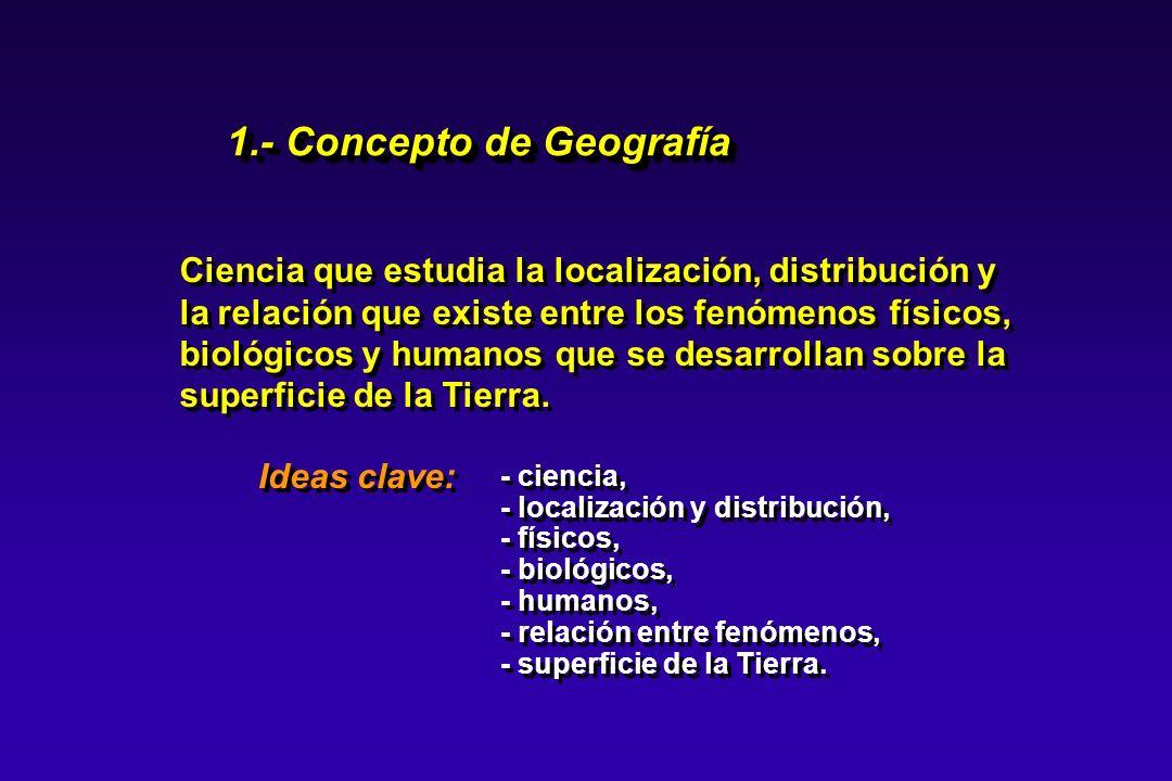 1.- Concepto de Geografía