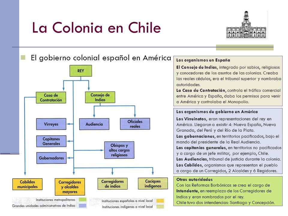 La Colonia en Chile El gobierno colonial español en América