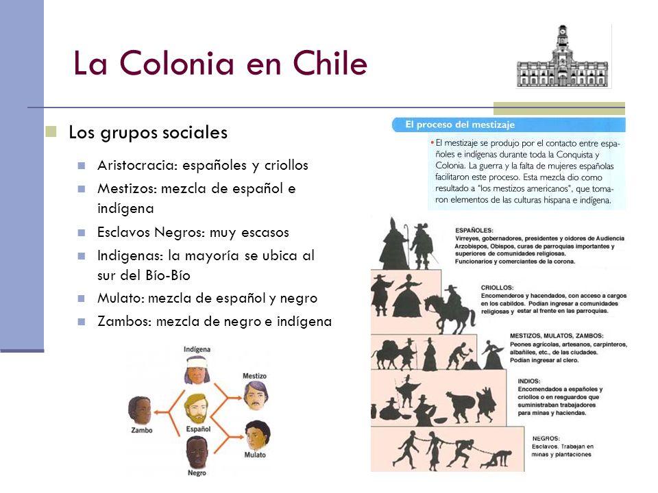 La Colonia en Chile Los grupos sociales