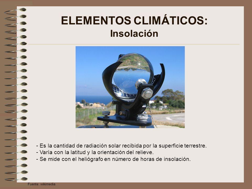 ELEMENTOS CLIMÁTICOS: Insolación