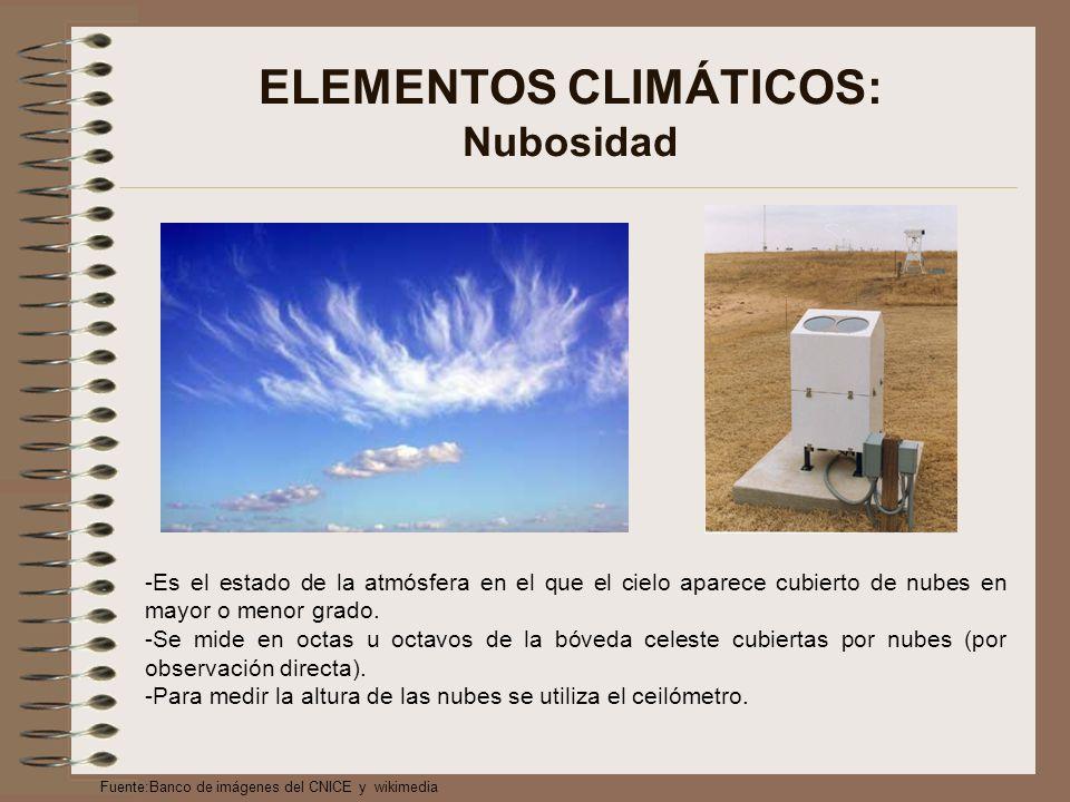 ELEMENTOS CLIMÁTICOS: Nubosidad