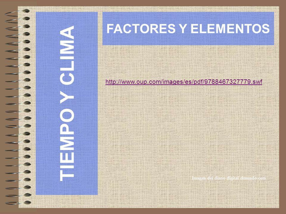TIEMPO Y CLIMA FACTORES Y ELEMENTOS