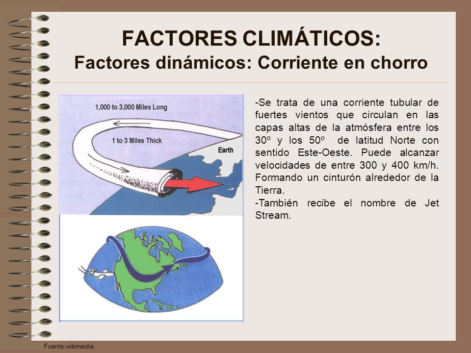 FACTORES CLIMÁTICOS: Factores dinámicos: Corriente en chorro
