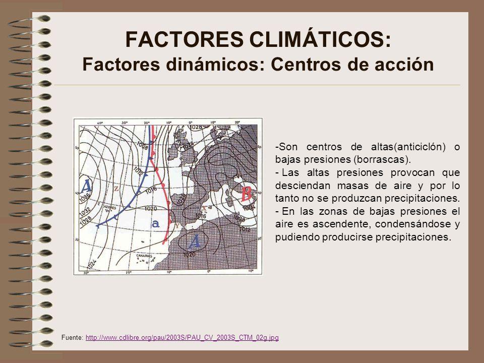 FACTORES CLIMÁTICOS: Factores dinámicos: Centros de acción