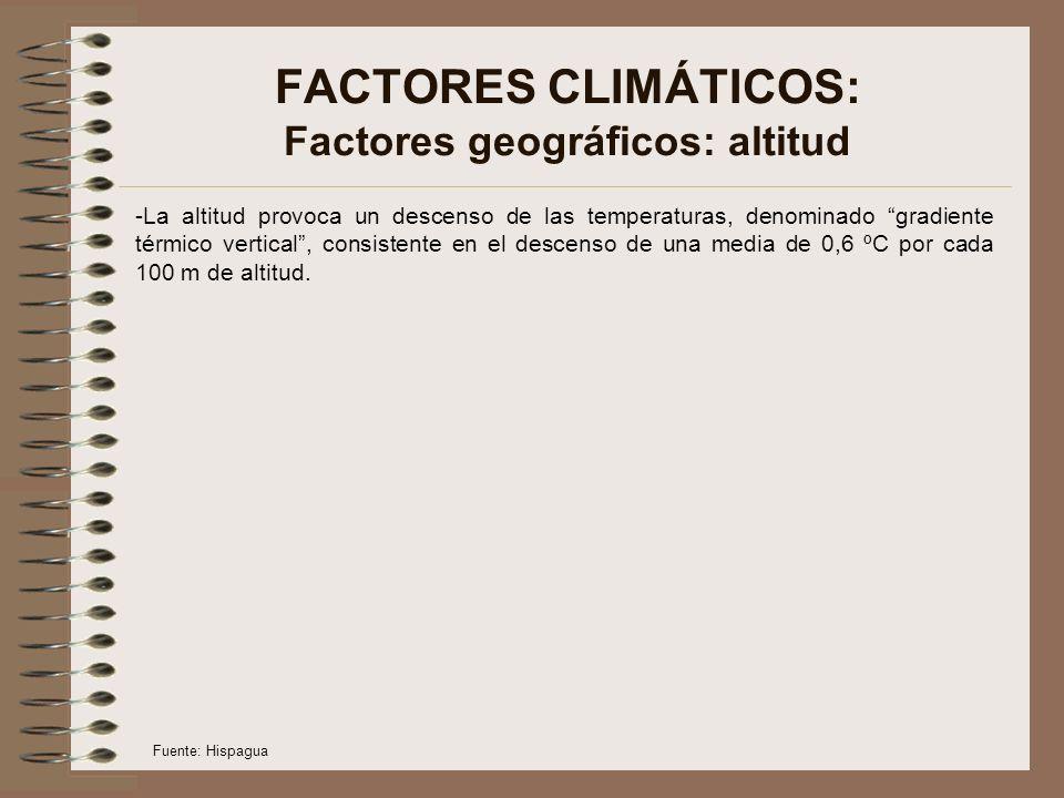 FACTORES CLIMÁTICOS: Factores geográficos: altitud