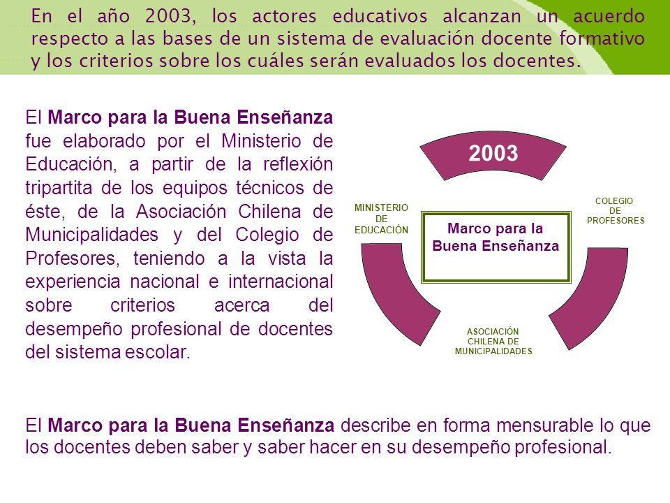 En el año 2003, los actores educativos alcanzan un acuerdo respecto a las bases de un sistema de evaluación docente formativo y los criterios sobre los cuáles serán evaluados los docentes.