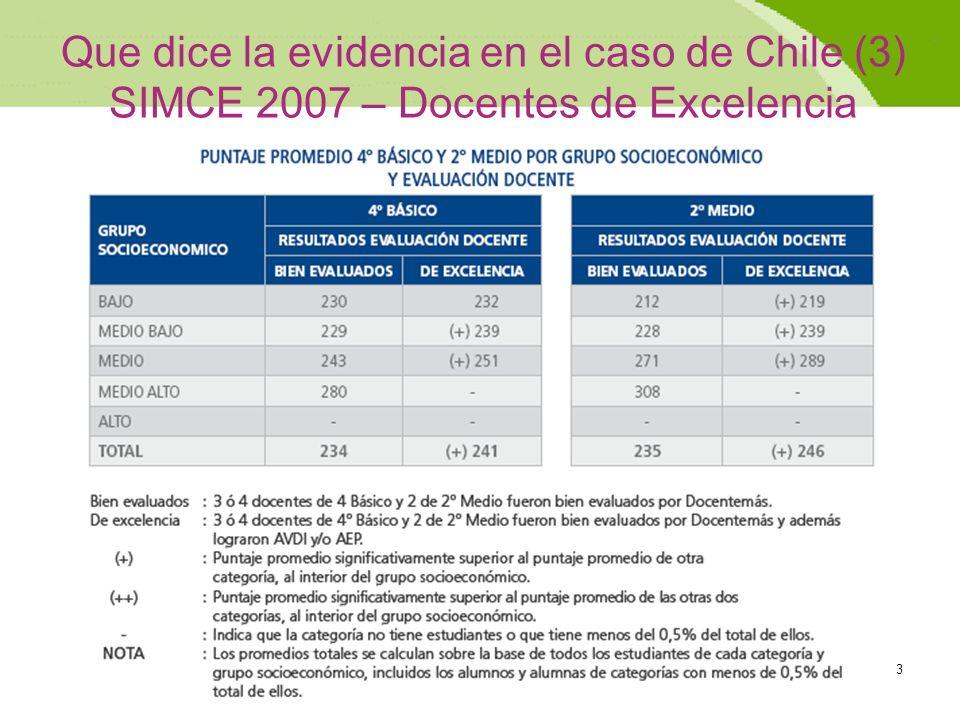 Que dice la evidencia en el caso de Chile (3) SIMCE 2007 – Docentes de Excelencia
