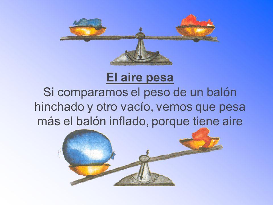El aire pesaSi comparamos el peso de un balón hinchado y otro vacío, vemos que pesa más el balón inflado, porque tiene aire.