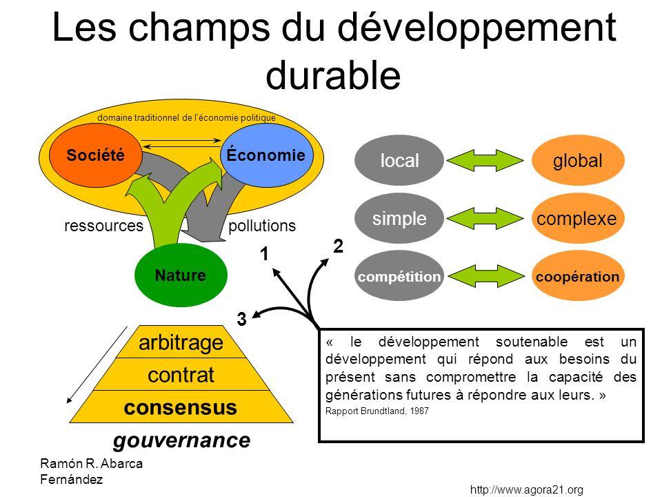 Les champs du développement durable