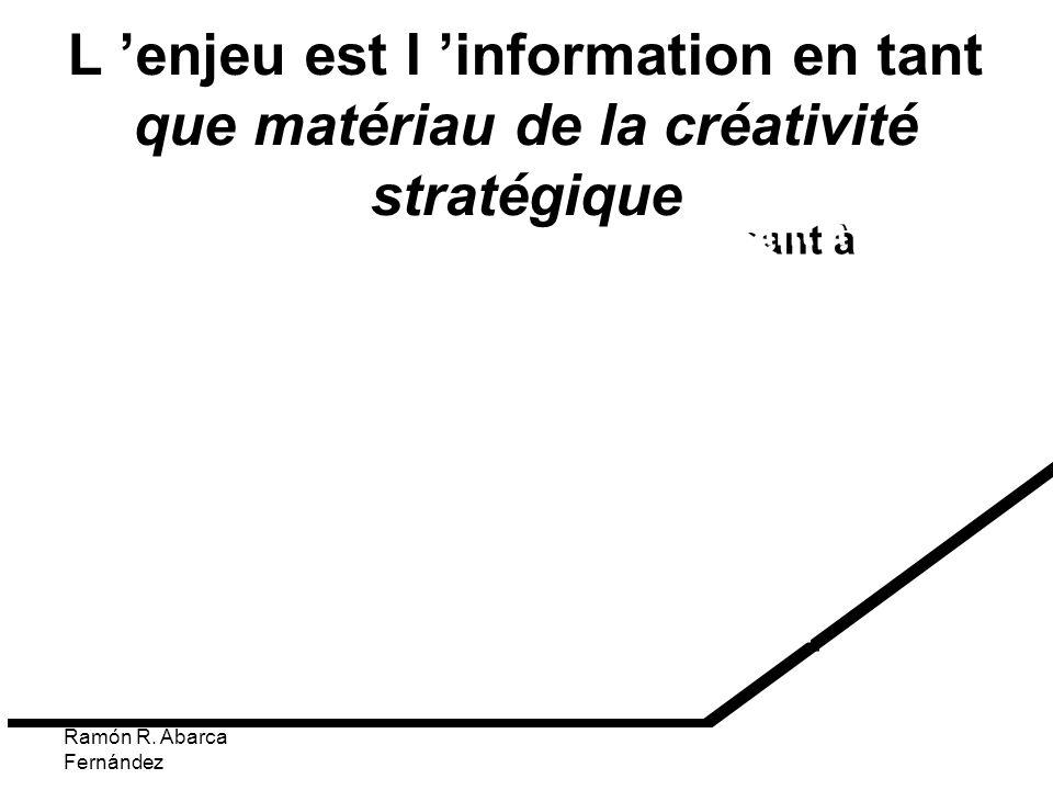 L 'enjeu est l 'information en tant que matériau de la créativité stratégique