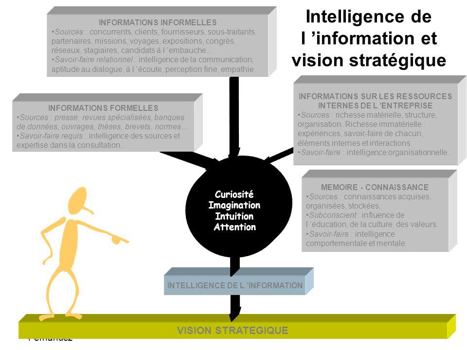 Intelligence de l 'information et vision stratégique