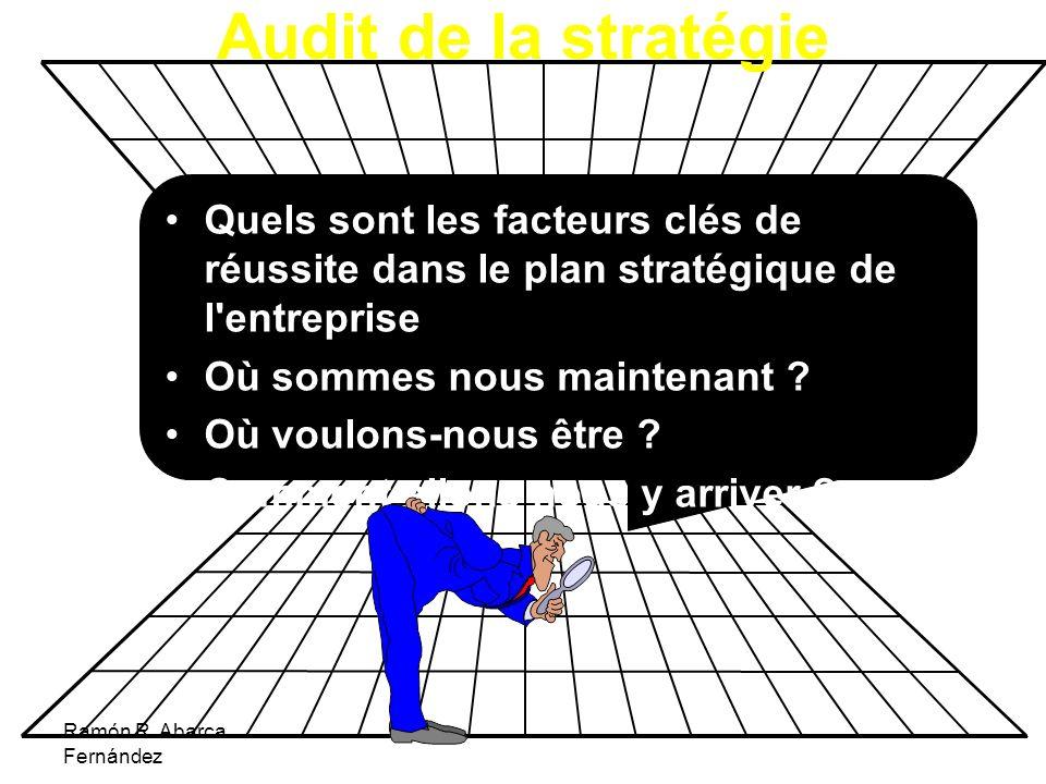 Audit de la stratégie Quels sont les facteurs clés de réussite dans le plan stratégique de l entreprise.