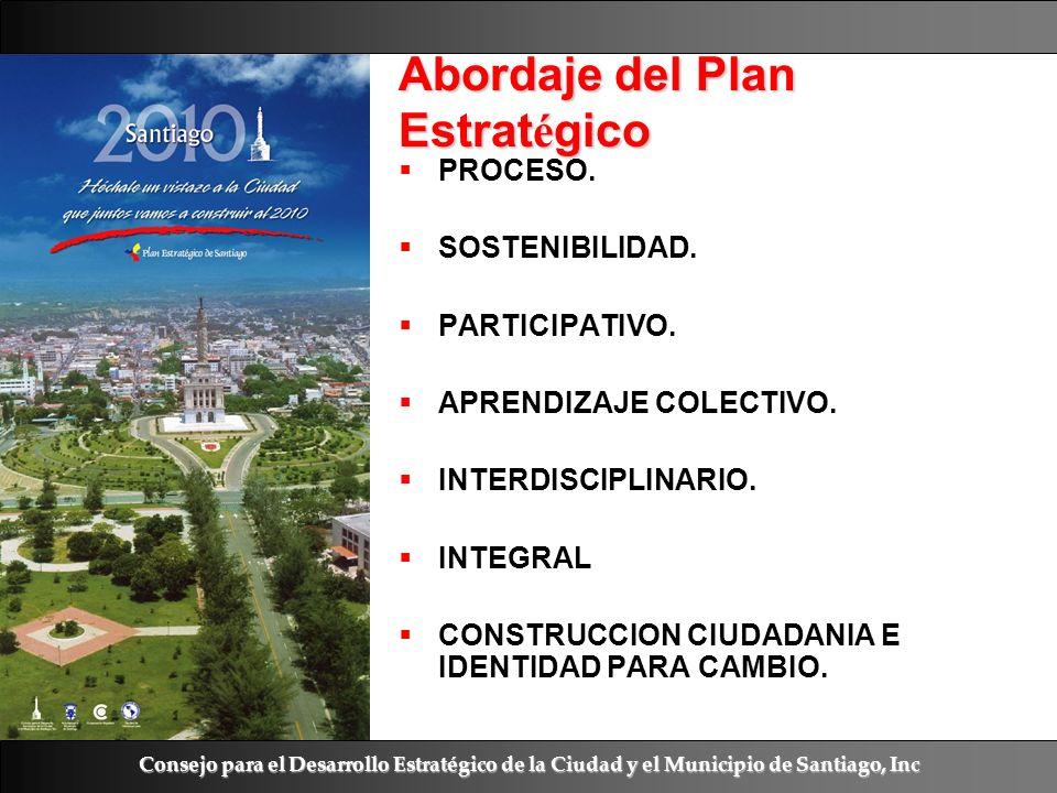 Abordaje del Plan Estratégico