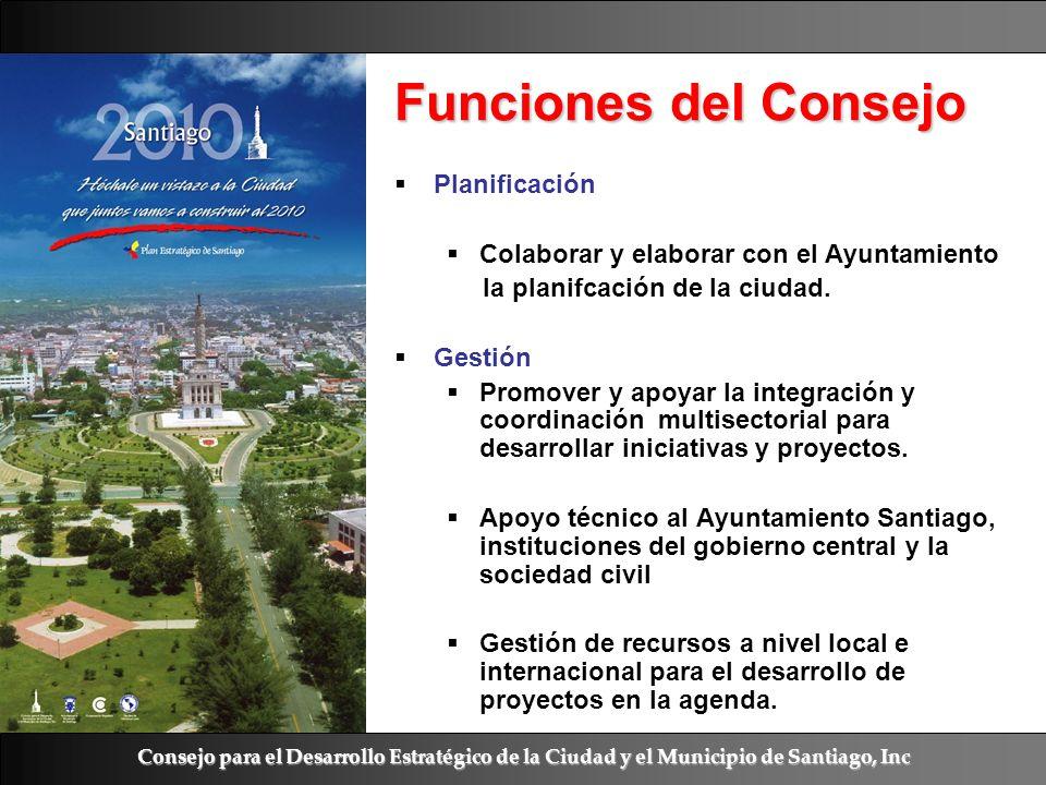 Funciones del Consejo Planificación