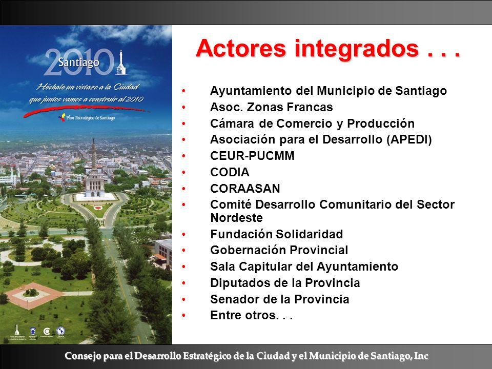 Actores integrados . . . Ayuntamiento del Municipio de Santiago