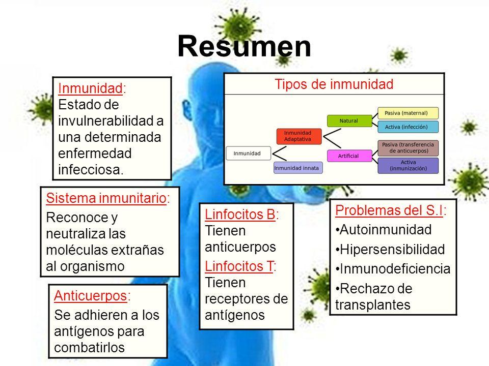 Resumen Tipos de inmunidad