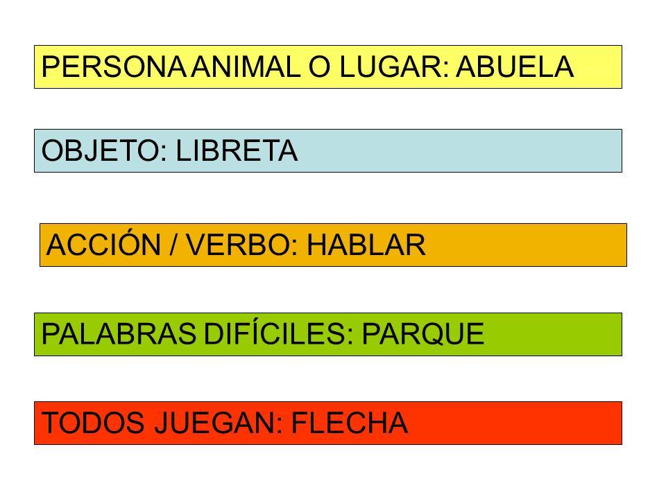PERSONA ANIMAL O LUGAR: ABUELA