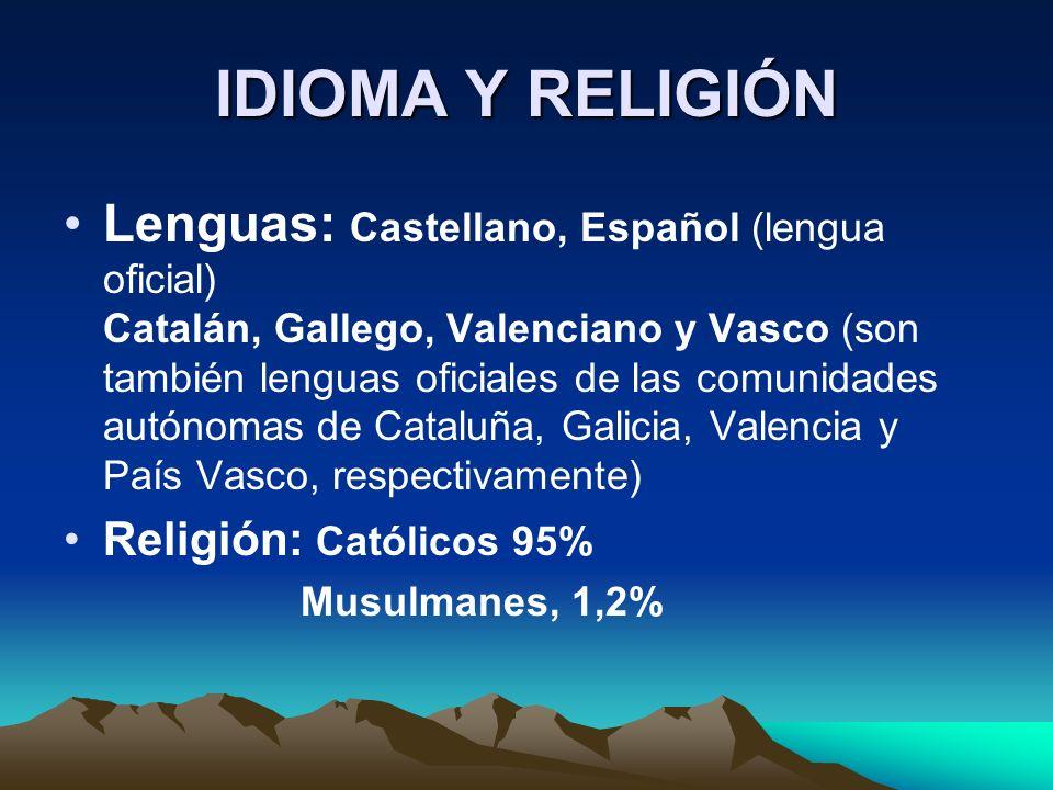 IDIOMA Y RELIGIÓN