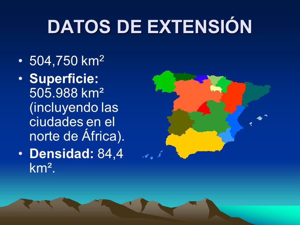 DATOS DE EXTENSIÓN 504,750 km2. Superficie: 505.988 km² (incluyendo las ciudades en el norte de África).