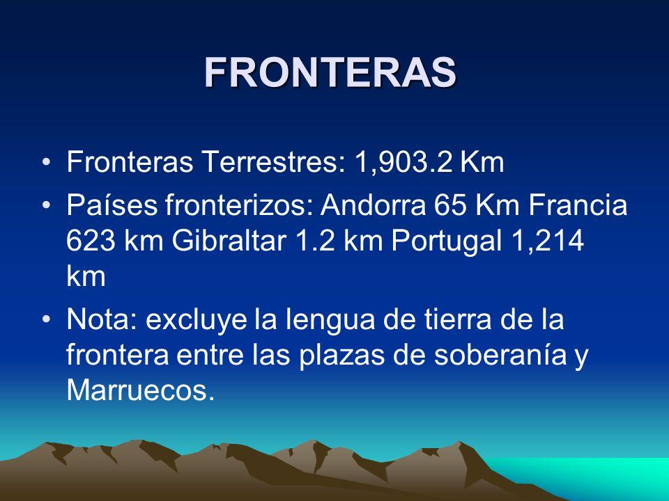 FRONTERAS Fronteras Terrestres: 1,903.2 Km