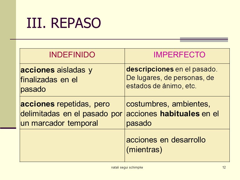 III. REPASO INDEFINIDO IMPERFECTO