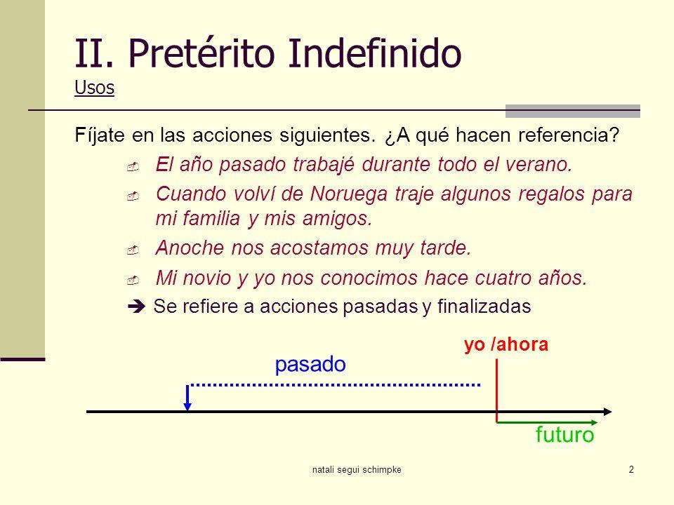 II. Pretérito Indefinido Usos