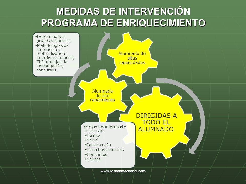 MEDIDAS DE INTERVENCIÓN PROGRAMA DE ENRIQUECIMIENTO