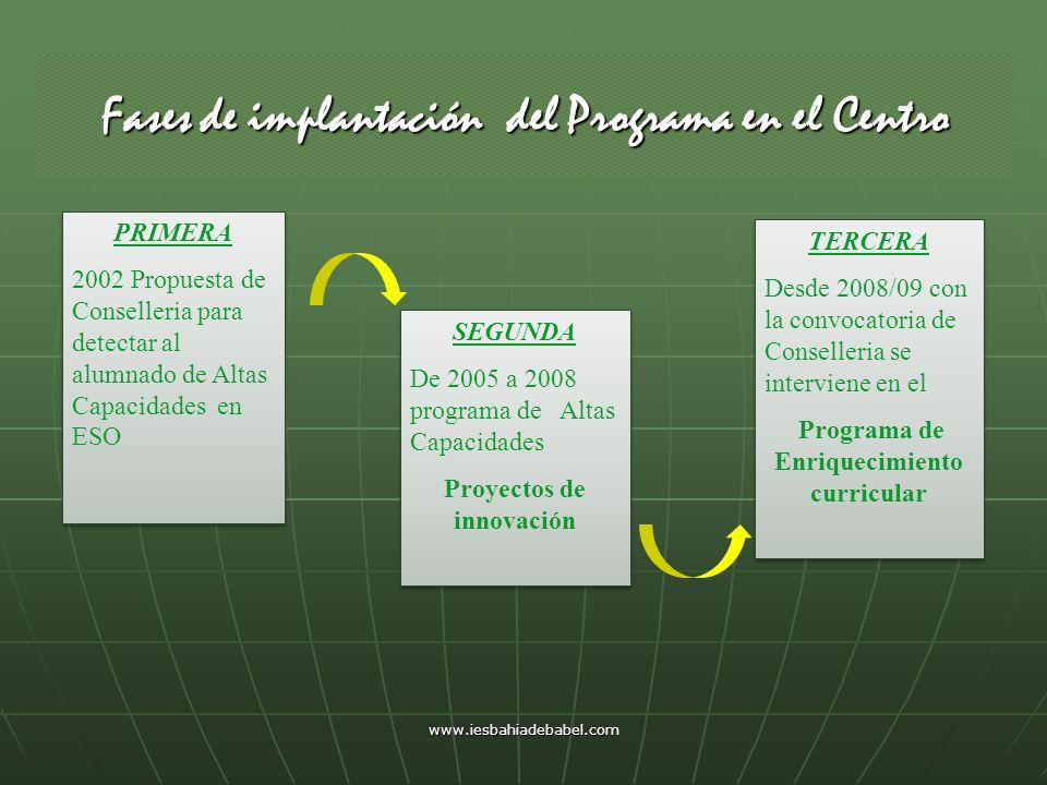 Fases de implantación del Programa en el Centro