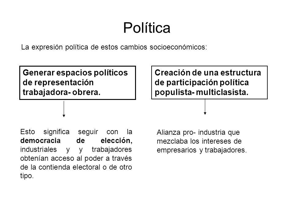 Política La expresión política de estos cambios socioeconómicos: