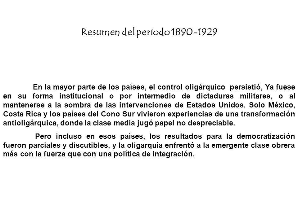 Resumen del periodo 1890-1929