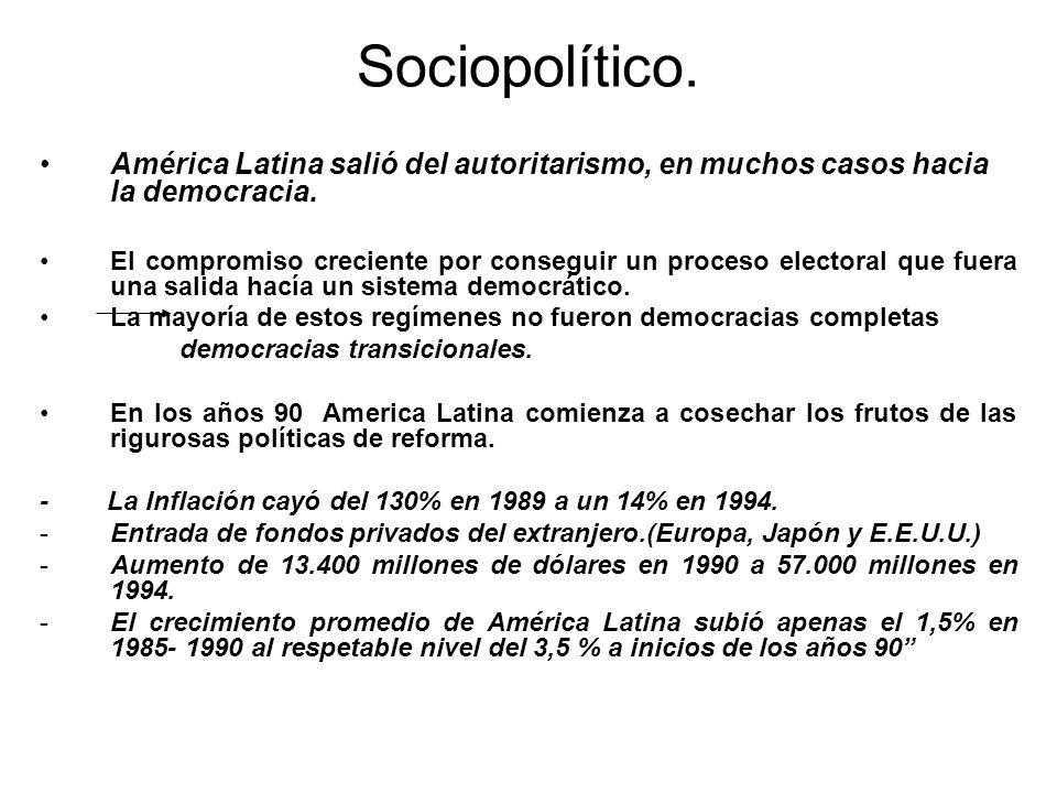 Sociopolítico. América Latina salió del autoritarismo, en muchos casos hacia la democracia.