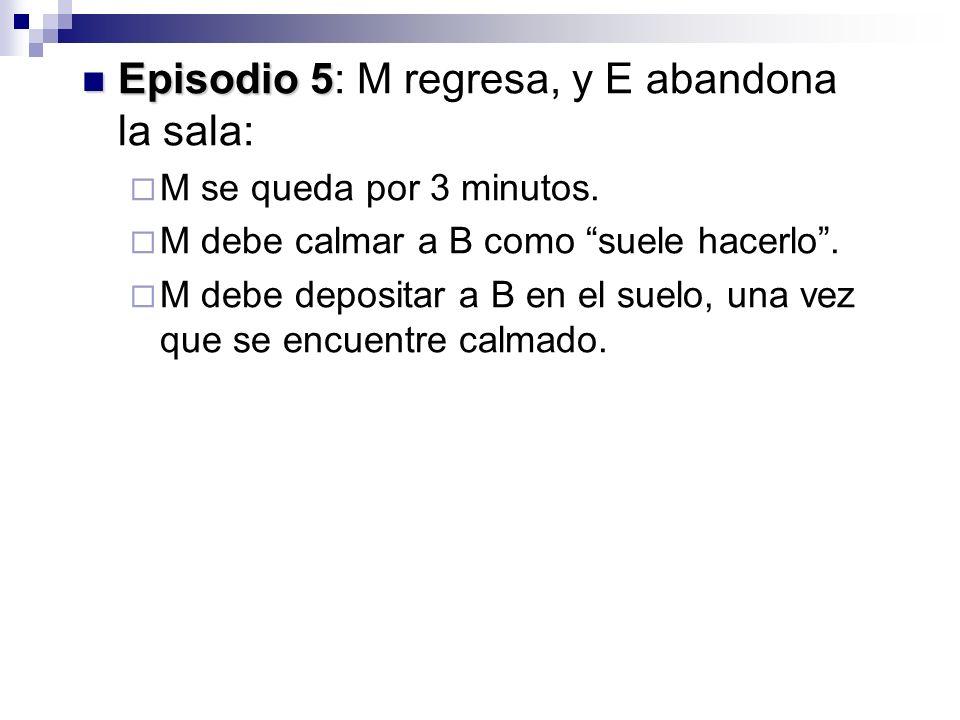 Episodio 5: M regresa, y E abandona la sala: