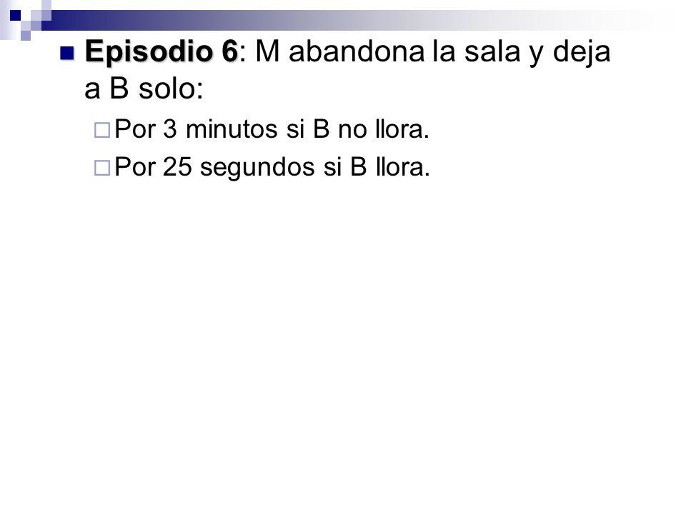 Episodio 6: M abandona la sala y deja a B solo: