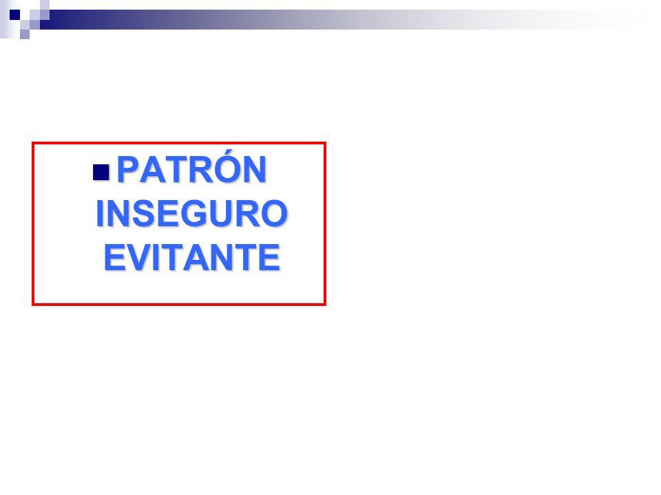 PATRÓN INSEGURO EVITANTE