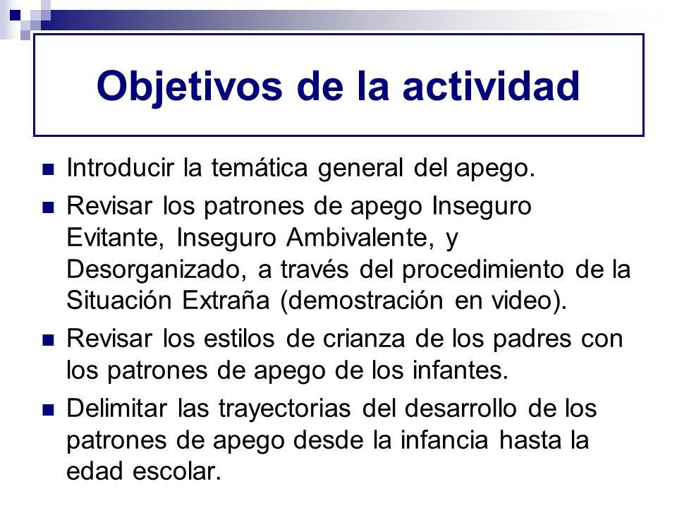 Objetivos de la actividad