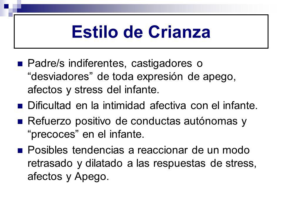 Estilo de Crianza Padre/s indiferentes, castigadores o desviadores de toda expresión de apego, afectos y stress del infante.