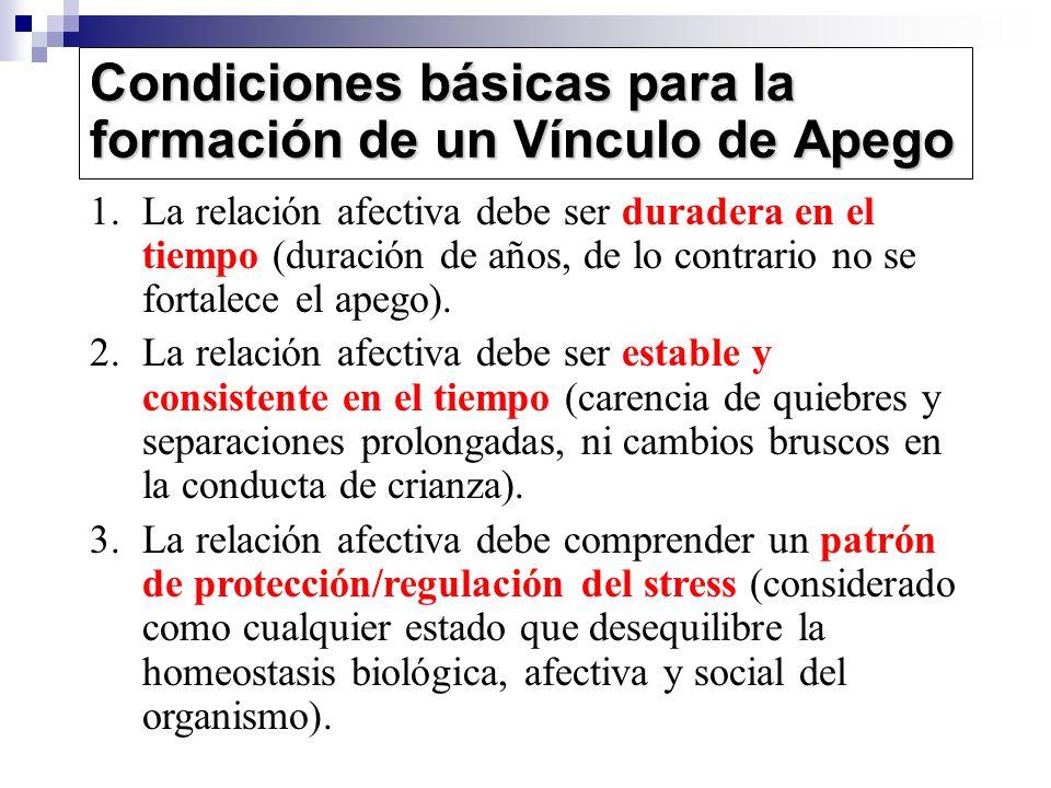 Condiciones básicas para la formación de un Vínculo de Apego