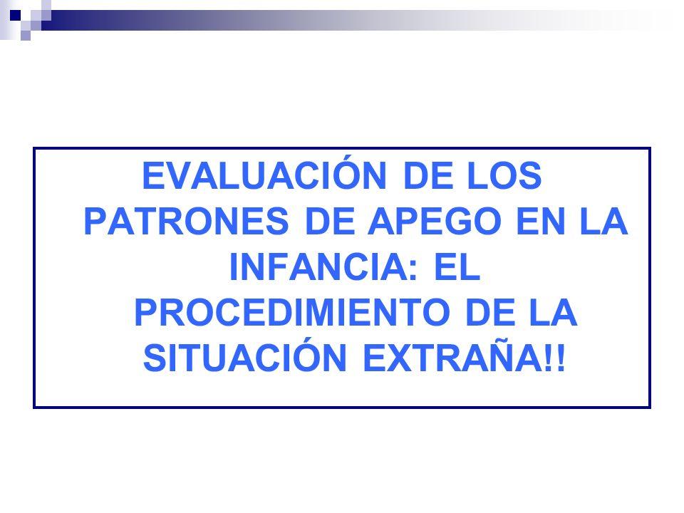 EVALUACIÓN DE LOS PATRONES DE APEGO EN LA INFANCIA: EL PROCEDIMIENTO DE LA SITUACIÓN EXTRAÑA!!