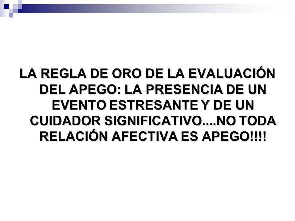 LA REGLA DE ORO DE LA EVALUACIÓN DEL APEGO: LA PRESENCIA DE UN EVENTO ESTRESANTE Y DE UN CUIDADOR SIGNIFICATIVO....NO TODA RELACIÓN AFECTIVA ES APEGO!!!!